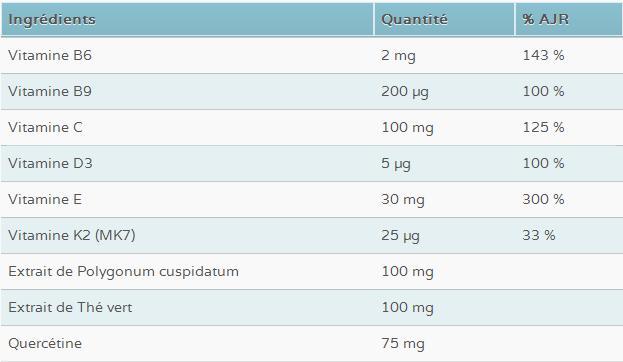 NuActiv Nutriting