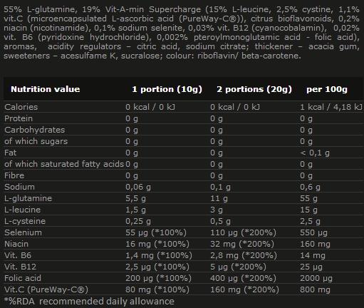 Glutamine Xplode d'Olimp Nutrition