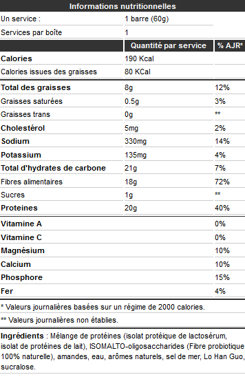 Barre de protéine de Quest Nutrition