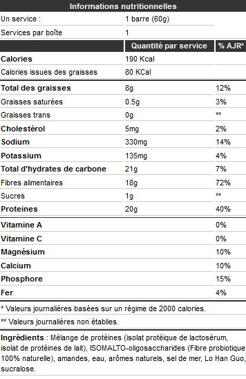 Barre de protéine de Quest Nutrition