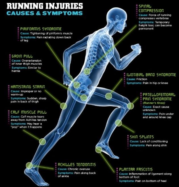 Musculation et sprint : améliorer son sprint avec la ...